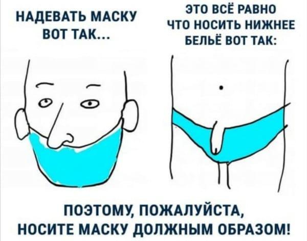 Носите маску должным образом!